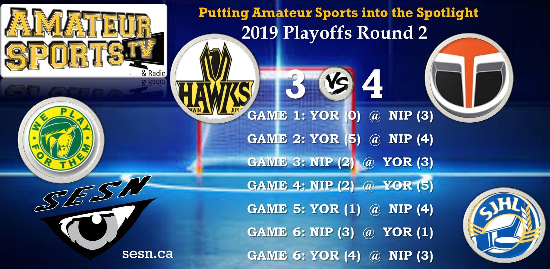 Hawks vs Terriers