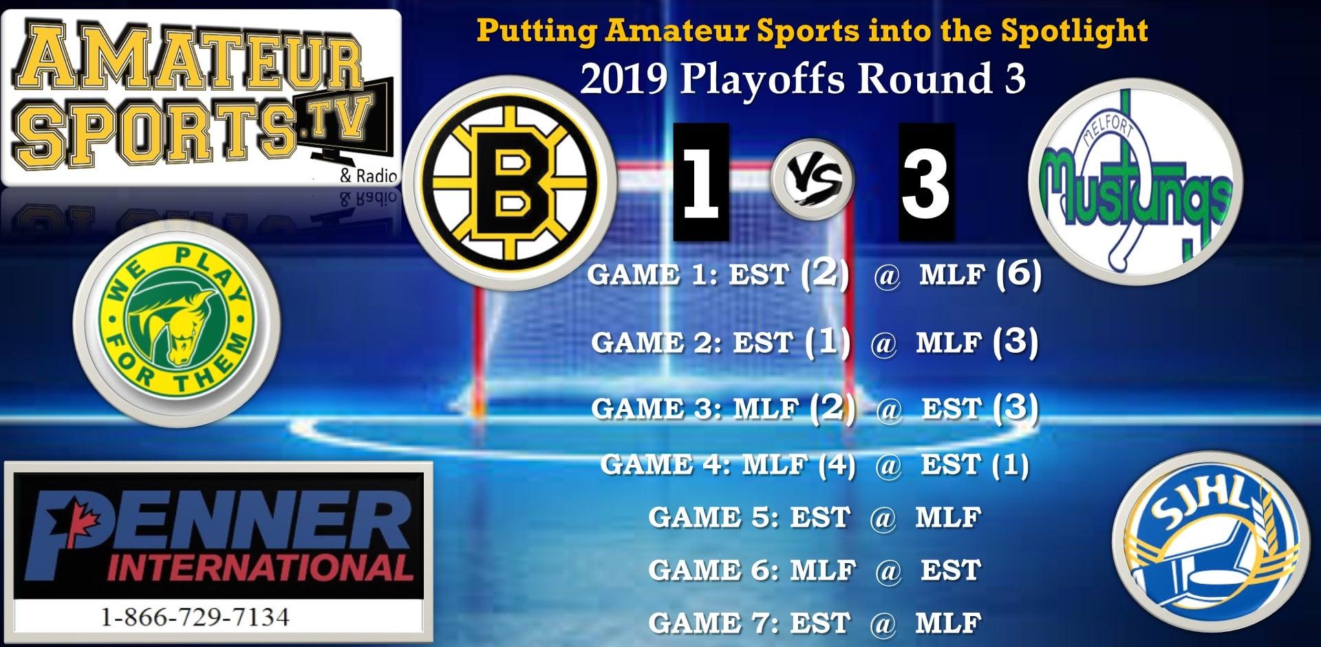 R3 Mustangs vs Bruins