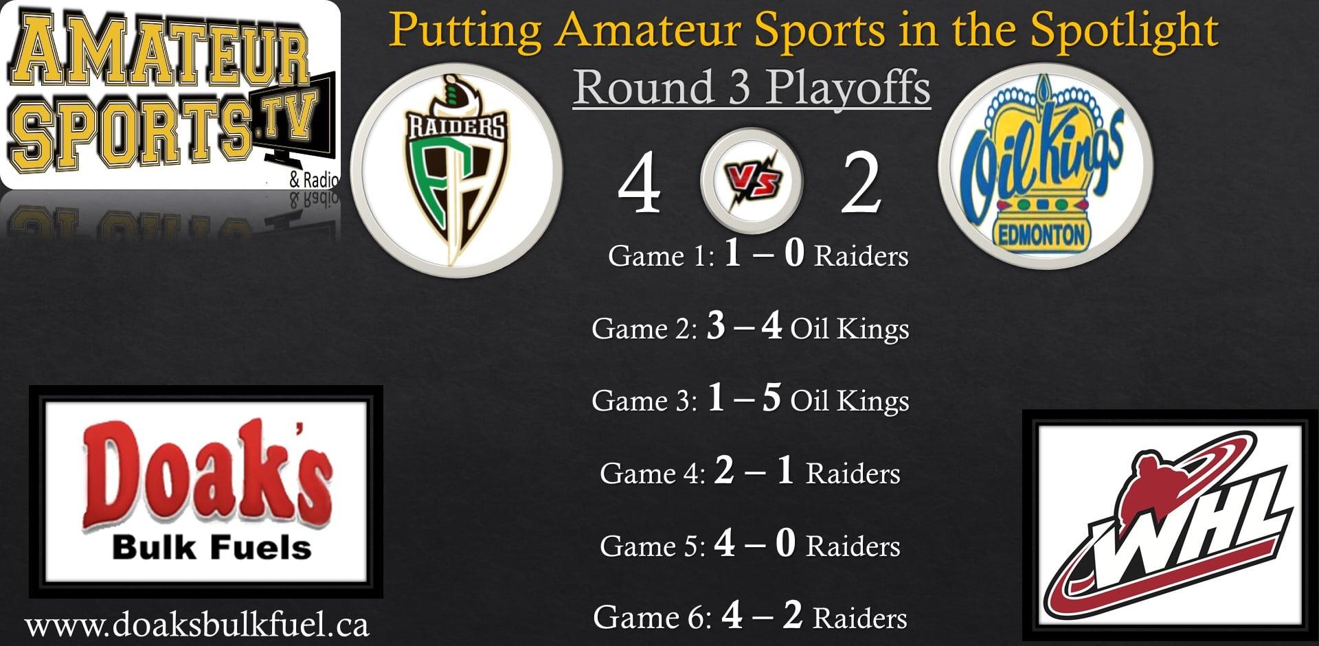 Raiders vs Oil Kings