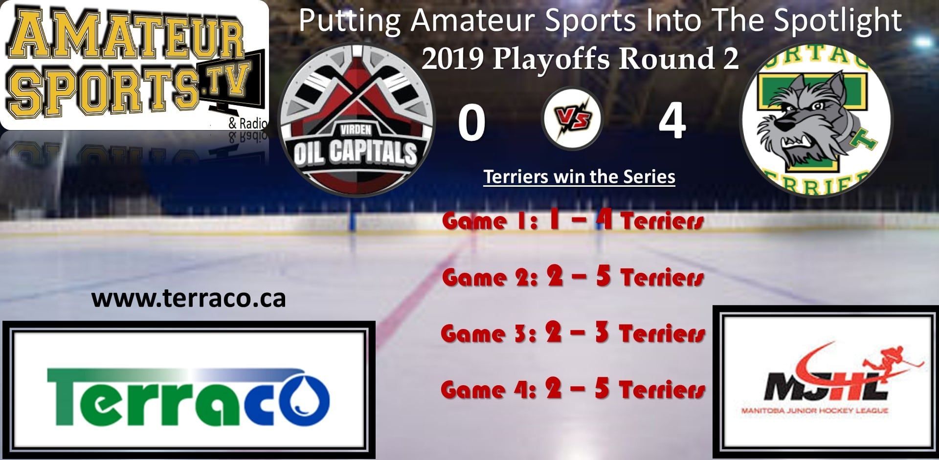 Round2 Terriers vs Capitals