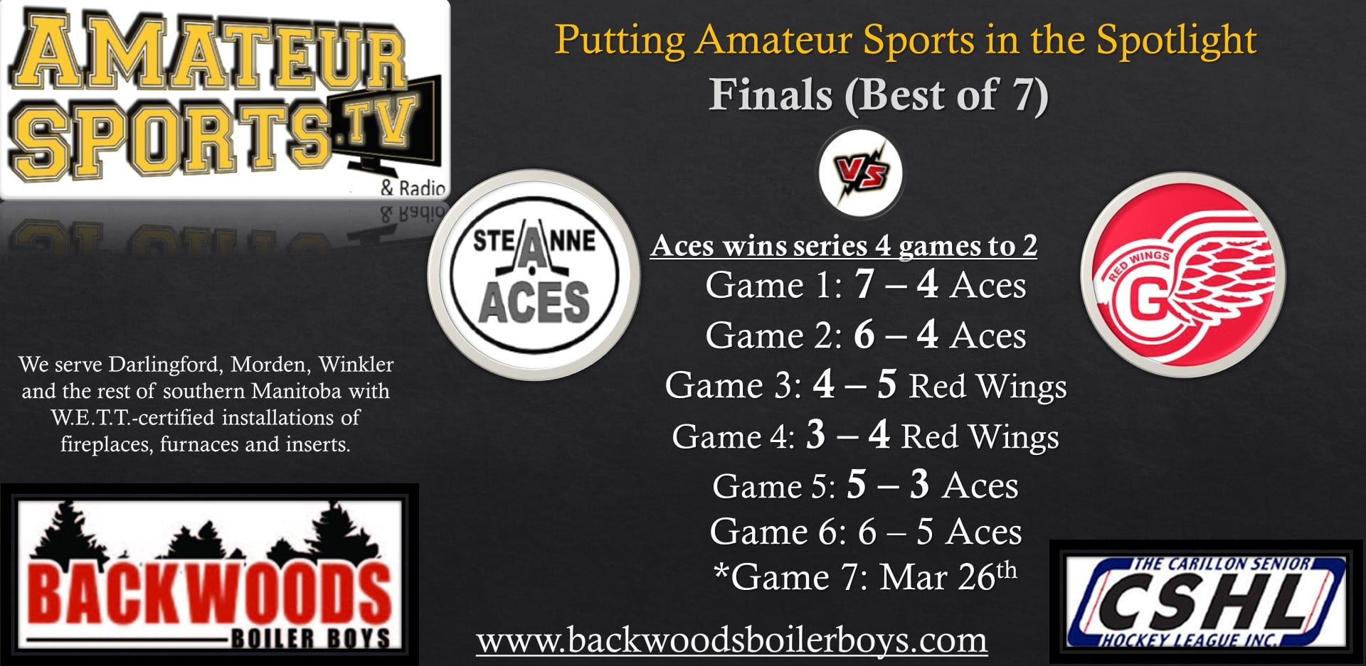 aces vs red wings